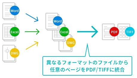 ファイル統合機能/BRAVA!とは/BRAVA/高速・多機能ファイルビューア